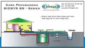 cara pasang septic tank biosys